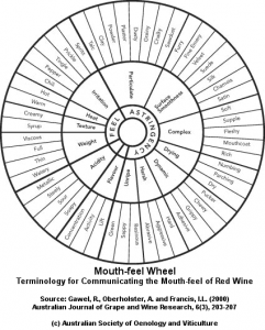 MeadStudyGuide-WineMouthFeelWheel